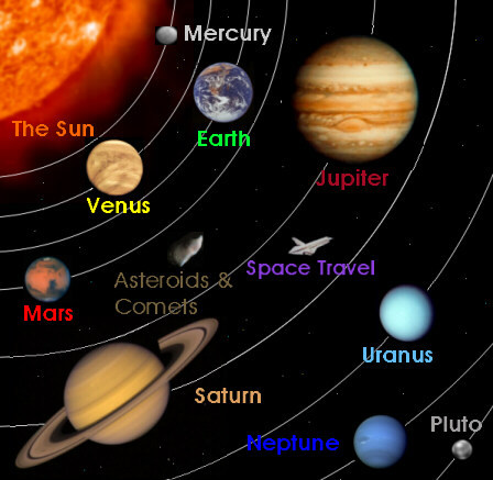 NASA's MESSENGER Successfully Enters Mercury's Orbit Kids ...
