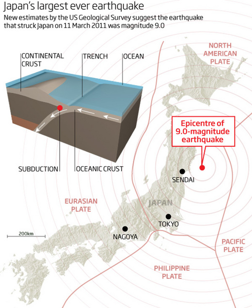 Aftershock Earthquake Diagram The Fallout Fro...