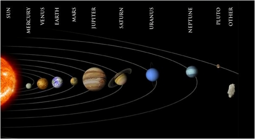 Planets Align To Provide Spectacular Celestial Shows This ...